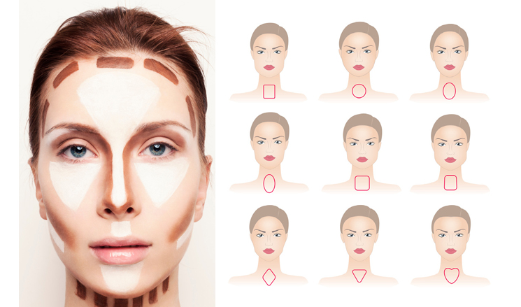 Contouring and your Cheekbones